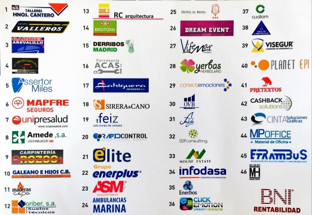 46 empresas del Corredor del Henares forman parte de esta asociación empresarial